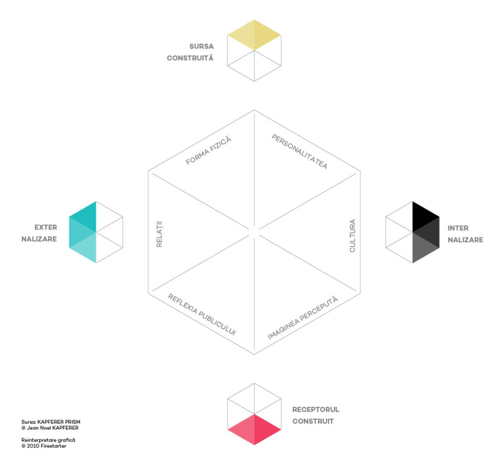 schema_brand_prism