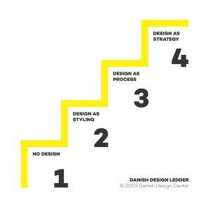 Danish-Design-Ledder